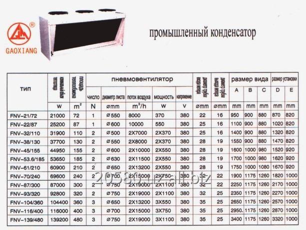 Buy Condenser units