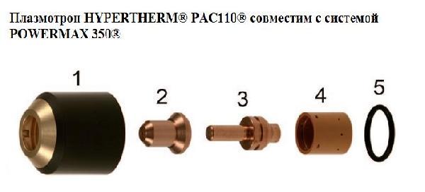 Плазмотрон HYPERTHERM® PAC110® совместим с системой POWERMAX 350®