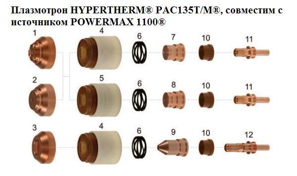 Плазмотрон HYPERTHERM® PAC135T/M®, совместим с источникам POWERMAX 1100®