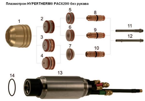 Плазмотрон HYPERTHERM® PAC620® без рукава, совместим с источниками питания HT4001®