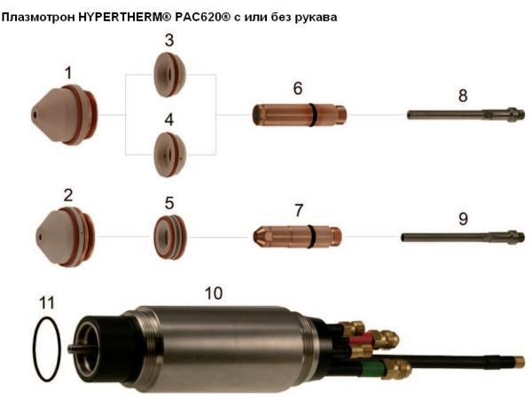 Плазмотрон HYPERTHERM® PAC620®, конусный, с или без рукава, совместим с источником питания HT4001®