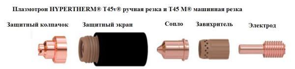 Плазмотроны HYPERTHERM® T30v® и T45v® ручная резка, T45 М® машинная резка