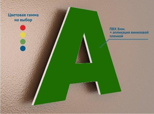 объемные и плоские буквы инструкцию, как нарисовать