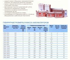 Аккумулятор  2V GFM-200…3900