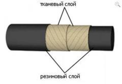 Резиновые рукава по ГОСТ 5398-76