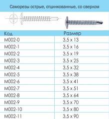 Саморезы М002 (3,5х13-90мм)