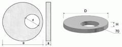 Verlapping plates