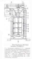 Вертикальная обоечная машина Р3-БМО-6 - 1шт