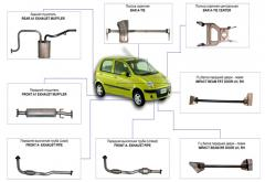 Exhaust systems of Chevrolet Matiz cars