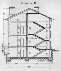 Monolithic ladders of civil buildings
