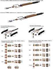 Плазмотроны T60®/T60M®,  T80®/T80M®,  T100®...