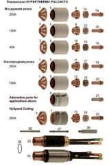 Плазмотрон HYPERTHERM® PAC200/T®, совместим с источником питания HySpeed® HT2000®