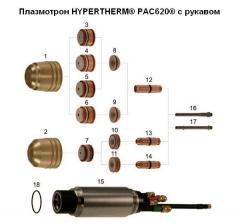 Плазмотрон HYPERTHERM® PAC620® с рукавом, совместим с источником питания HT4001®