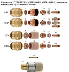 Plasmatron of HYPERTHERM® HPR130XD® and HPR260XD® (stainless steel)