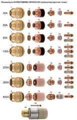 Плазмотрон HYPERTHERM® HPR400XD® (углеродиста