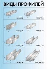 Profile rack-mount CD100/50