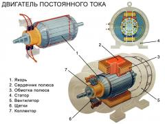 Electric motors of a direct curren