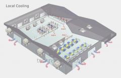 Охлаждения промышленных зданий