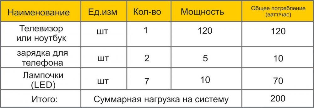 gotovaya_mini_solnechnaya_fotoelektricheskaya