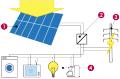Солнечные панели  от 5 Вт до 1 МВт