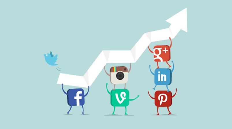 Заказать Продвижение в социальных сетях + SWOT анализ