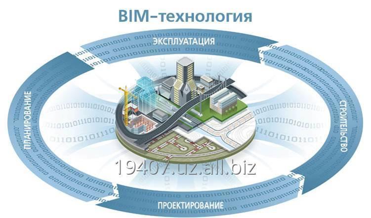 Заказать Полноценное внедрение технологии BIM