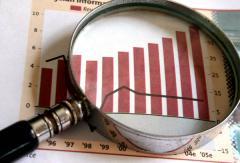 Исследование рынков