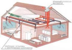 Монтаж систем кондиционирования и вентиляции,