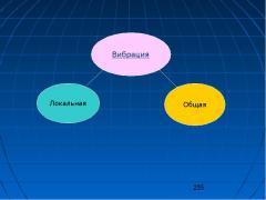 Услуги по оценки условий труда и аттестации
