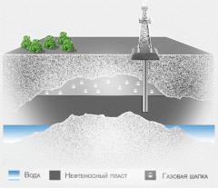 Геофизическое исследование скважин
