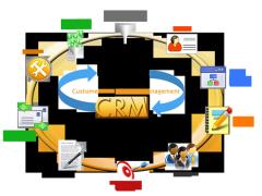 CRM системы - разработка, внедрение от