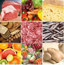 Упаковывание пищевых продуктов