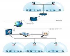 Корпоративная беспроводная сеть