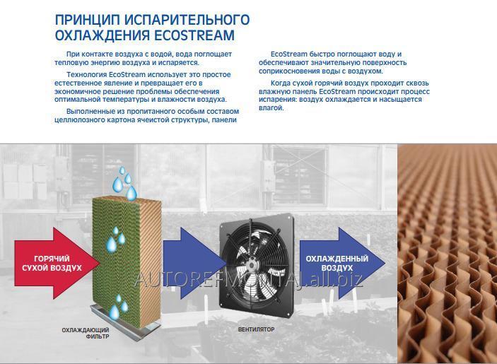 ohlazhdenie_teplic_oranzherej_parnikov