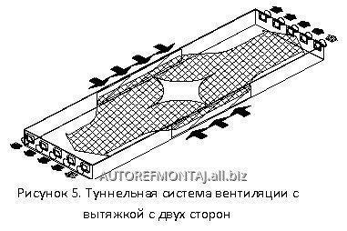 kondicionirovanie_i_ventilyaciya_pticeferm